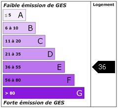 Emission de gaz à effet de serre : 36