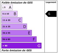 Emission de gaz à effet de serre : 6